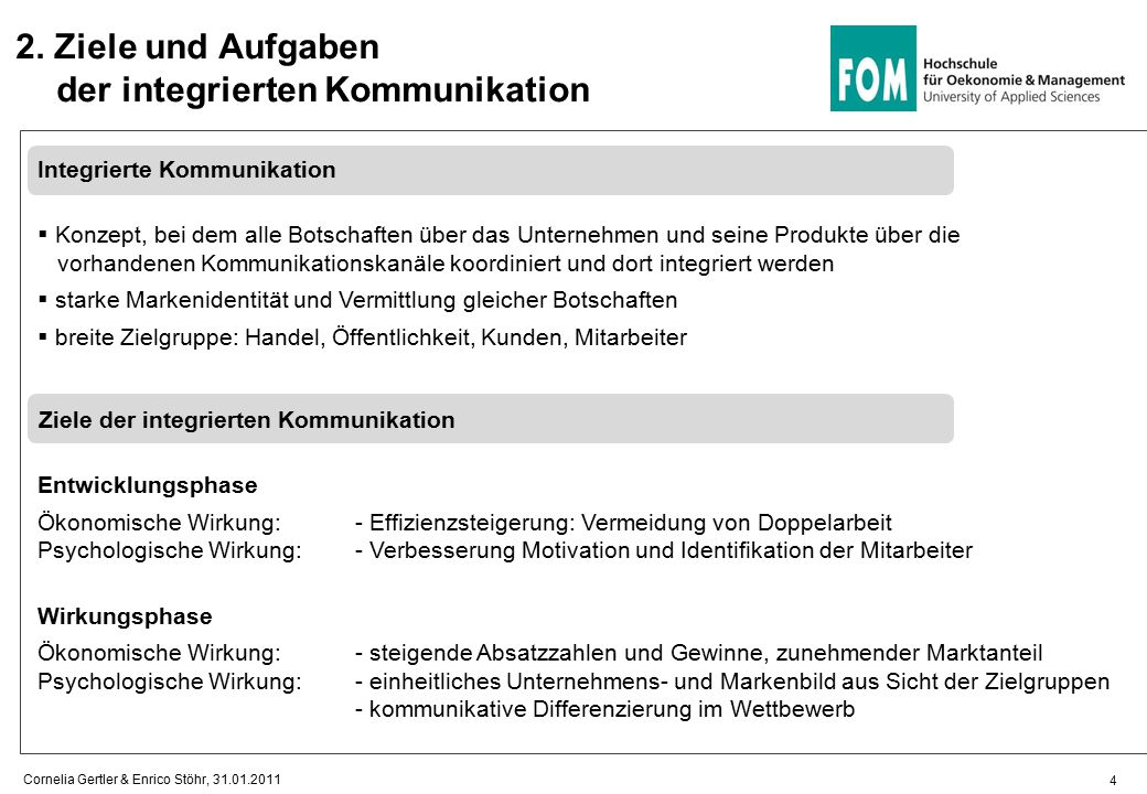 2. Ziele und Aufgaben der integrierten Kommunikation Integrierte Kommunikation  Konzept, bei dem alle Botschaften über das Unternehmen und seine Prod