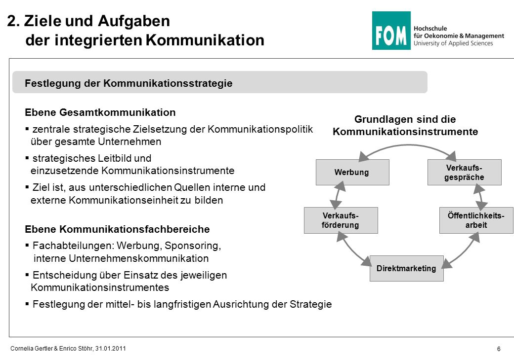 2. Ziele und Aufgaben der integrierten Kommunikation 6 Cornelia Gertler & Enrico Stöhr, 31.01.2011 Festlegung der Kommunikationsstrategie Ebene Gesamt