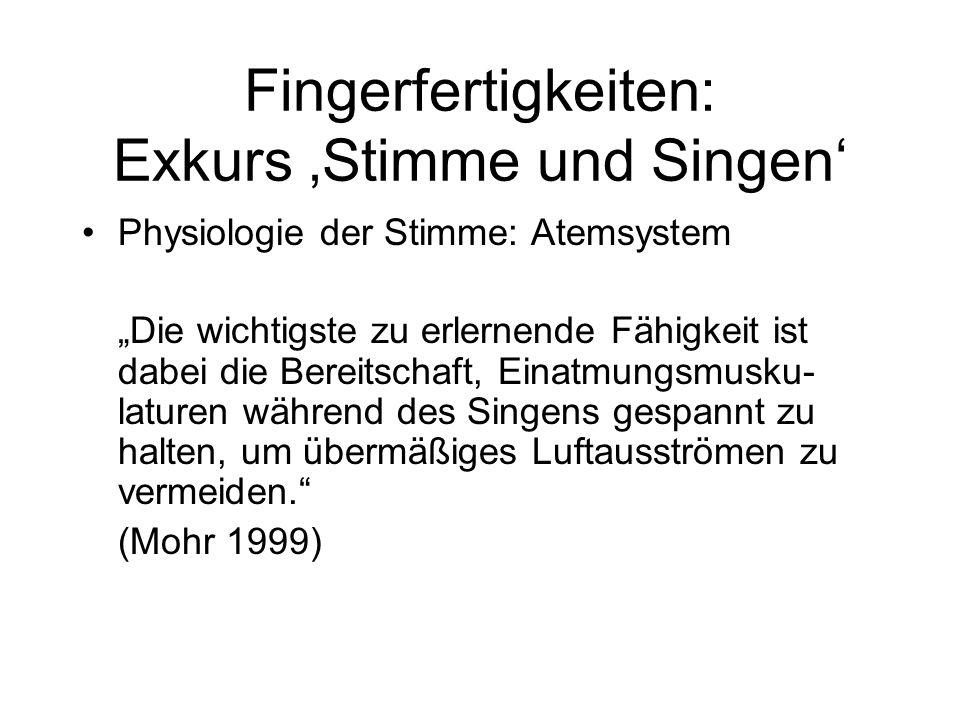 """Physiologie der Stimme: Atemsystem """"Die wichtigste zu erlernende Fähigkeit ist dabei die Bereitschaft, Einatmungsmusku- laturen während des Singens gespannt zu halten, um übermäßiges Luftausströmen zu vermeiden. (Mohr 1999) Fingerfertigkeiten: Exkurs 'Stimme und Singen'"""