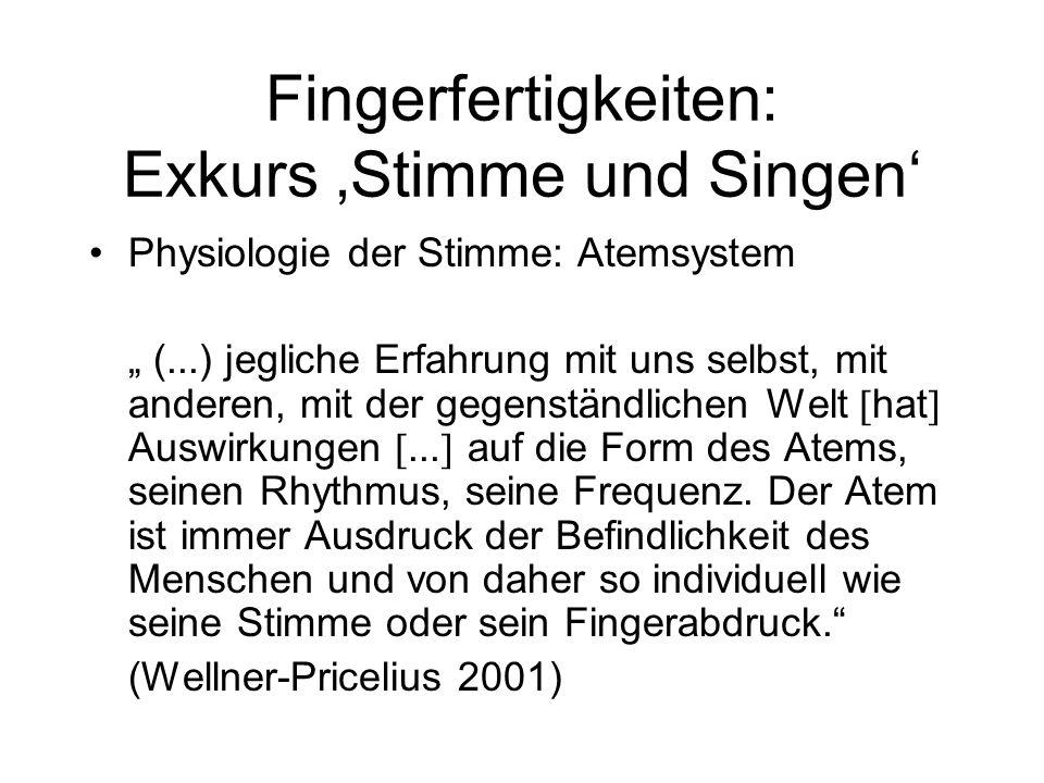 """Physiologie der Stimme: Atemsystem """" (...) jegliche Erfahrung mit uns selbst, mit anderen, mit der gegenständlichen Welt  hat  Auswirkungen ..."""