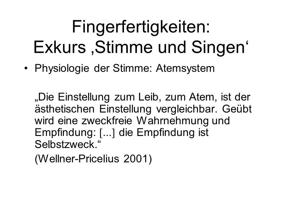 """Physiologie der Stimme: Atemsystem """"Die Einstellung zum Leib, zum Atem, ist der ästhetischen Einstellung vergleichbar."""