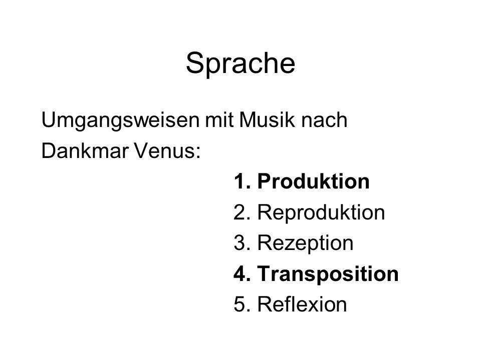 Umgangsweisen mit Musik nach Dankmar Venus: 1.Produktion 2.