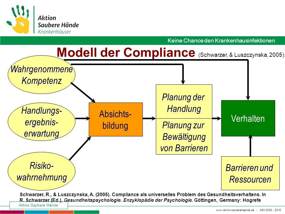 www.aktion-sauberehaende.de   ASH 2008 - 2016 Keine Chance den Krankenhausinfektionen Aktion Saubere Hände Keine Chance den Krankenhausinfektionen Mod