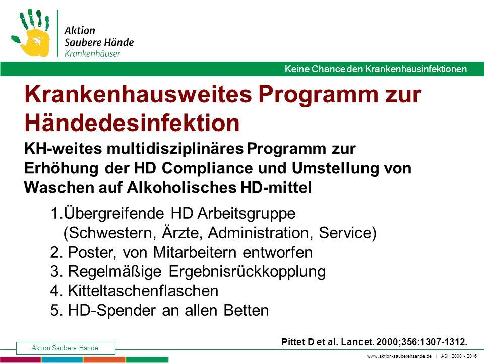 www.aktion-sauberehaende.de   ASH 2008 - 2016 Keine Chance den Krankenhausinfektionen Aktion Saubere Hände Keine Chance den Krankenhausinfektionen Kra