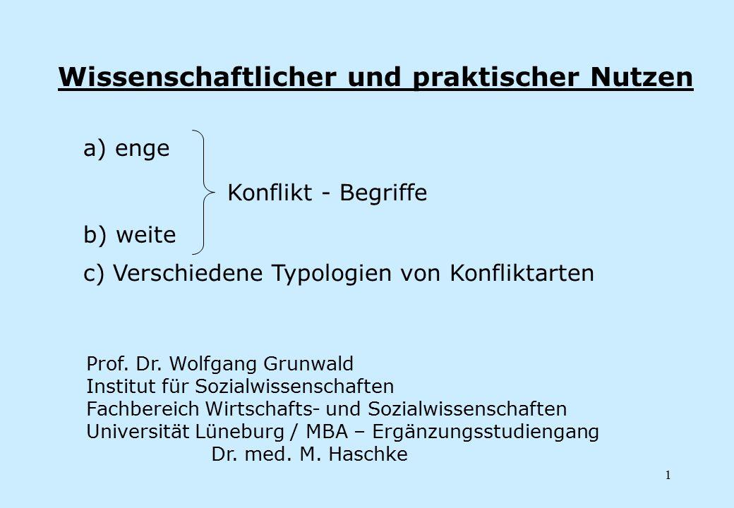 1 Wissenschaftlicher und praktischer Nutzen c) Verschiedene Typologien von Konfliktarten b) weite Konflikt - Begriffe a) enge Prof. Dr. Wolfgang Grunw