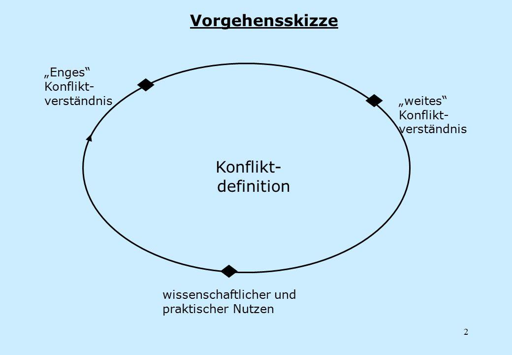 """2 Vorgehensskizze """"Enges"""" Konflikt- verständnis """"weites"""" Konflikt- verständnis Konflikt- definition wissenschaftlicher und praktischer Nutzen"""
