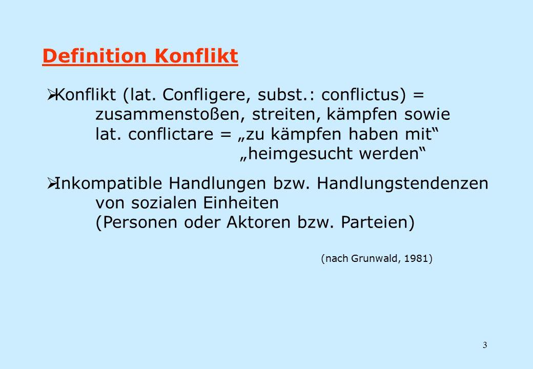 """3 Definition Konflikt  Konflikt (lat. Confligere, subst.: conflictus) = zusammenstoßen, streiten, kämpfen sowie lat. conflictare = """"zu kämpfen haben"""