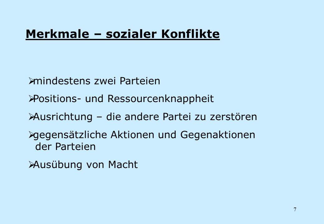 7 Merkmale – sozialer Konflikte  mindestens zwei Parteien  Positions- und Ressourcenknappheit  Ausrichtung – die andere Partei zu zerstören  gegen