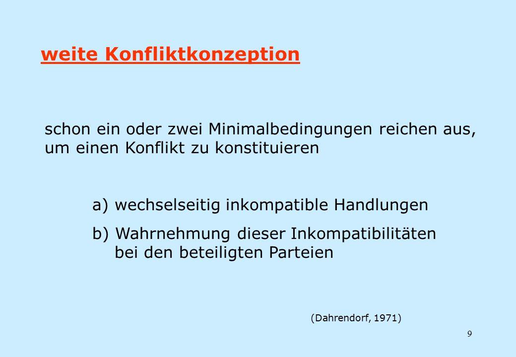 9 weite Konfliktkonzeption schon ein oder zwei Minimalbedingungen reichen aus, um einen Konflikt zu konstituieren a) wechselseitig inkompatible Handlu