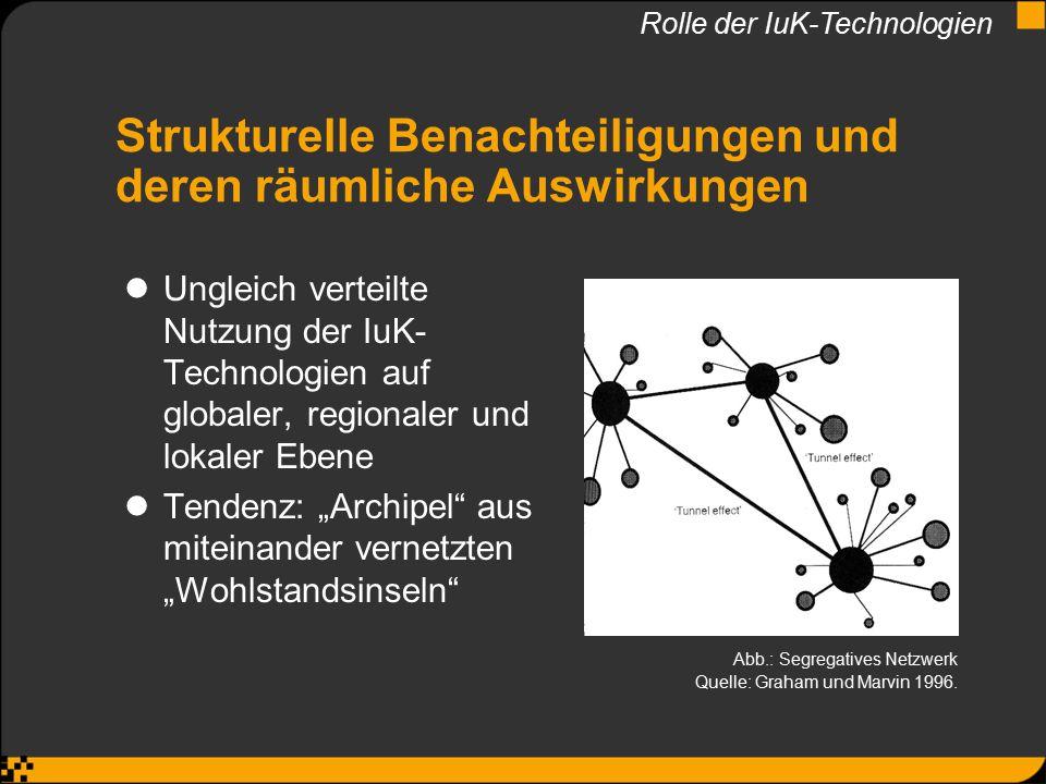 Potenziale der IuK-Technologien Keine technischen Lösungen für soziale Probleme, aber die Nutzung der IuK-Technologien kann lokales Handeln unterstützen Beispiele: –Gemeinwesenarbeit: Networking, Funding, Öffentlichkeitsarbeit –Ökonomische, soziale und politische Teilhabe Rolle der IuK-Technologien