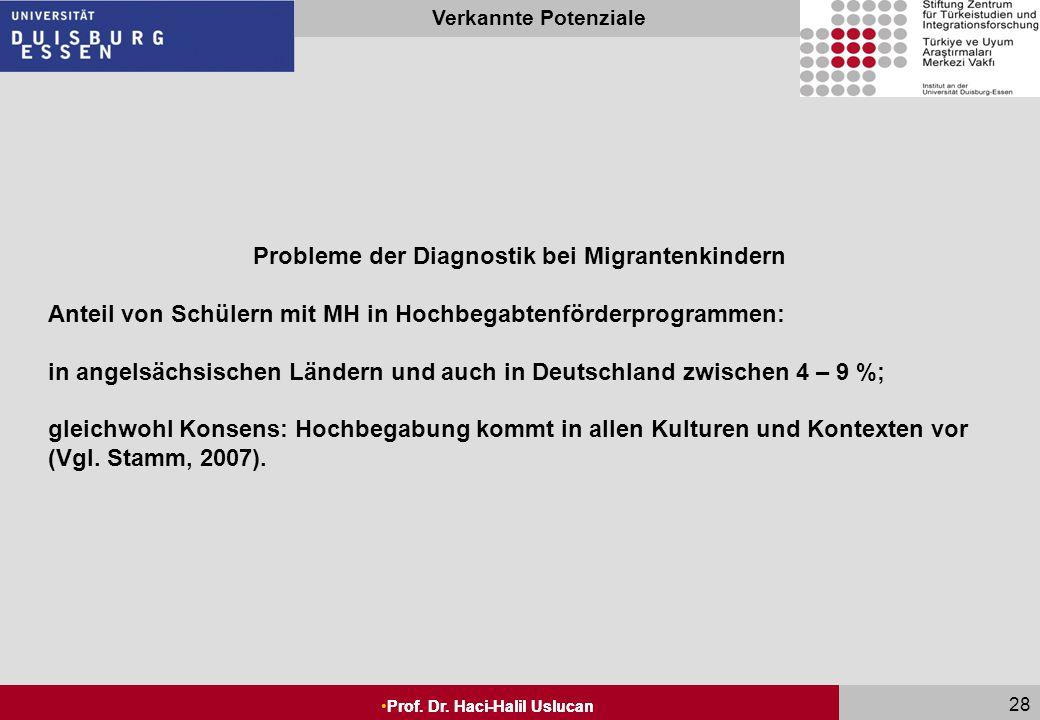 Seite 27 Prof. Dr. Haci-Halil Uslucan Verkannte Potenziale Prof. Dr. Haci-Halil Uslucan 27 Problem der disparaten Verteilung bei Minoritäten in US-For
