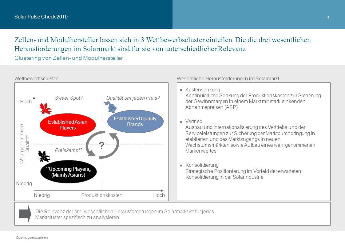 """5 Solar Pulse Check 2010 """"Upcoming Players """"Established Asia """"Established Quality Brands Einschätzung Wettbewerbs- vorteil Outside-In Analyse Jedes Wettbewerbscluster und jedes Unternehmen besitzt individuelle Stärken und Schwächen bei kritischen Erfolgsfaktoren Marktspezifika sind bei der Definition einer individuellen strategischen Roadmap zu berücksichtigen."""