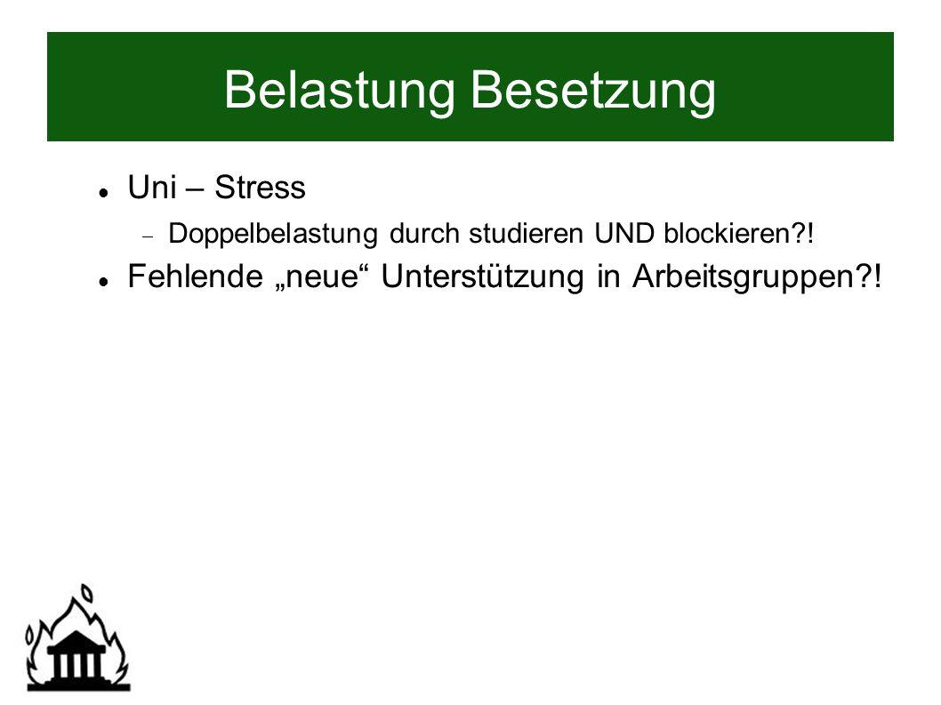 Belastung Besetzung Uni – Stress  Doppelbelastung durch studieren UND blockieren .