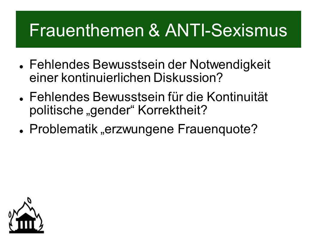 Frauenthemen & ANTI-Sexismus Fehlendes Bewusstsein der Notwendigkeit einer kontinuierlichen Diskussion.