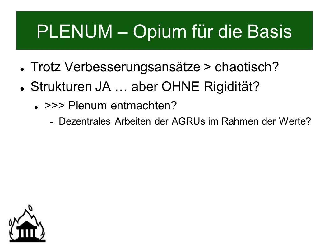 PLENUM – Opium für die Basis Trotz Verbesserungsansätze > chaotisch.