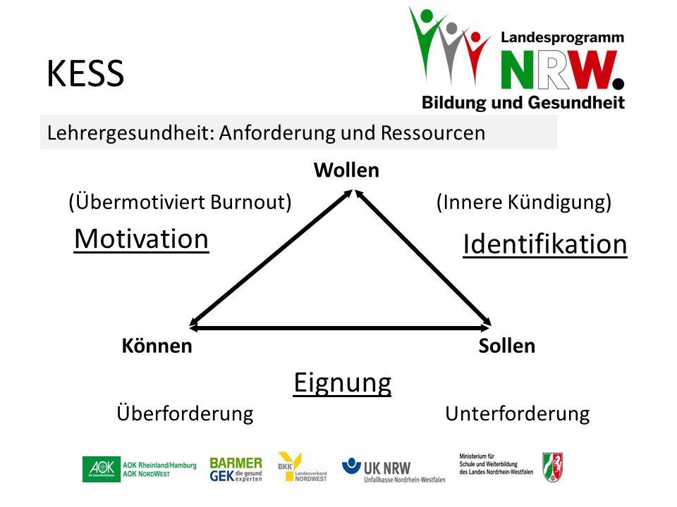 KESS Lehrergesundheit: Anforderung und Ressourcen Wollen SollenKönnen Eignung Überforderung Unterforderung Identifikation Motivation (Übermotiviert Bu