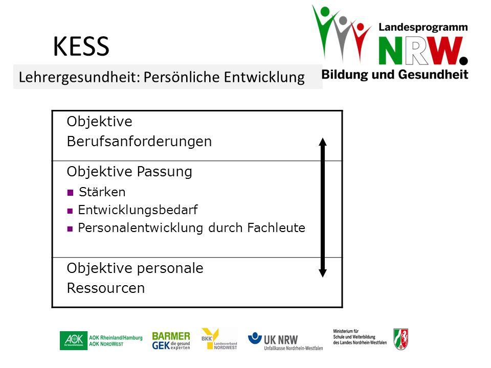 KESS Lehrergesundheit: Persönliche Entwicklung Objektive Berufsanforderungen Objektive Passung Stärken Entwicklungsbedarf Personalentwicklung durch Fa