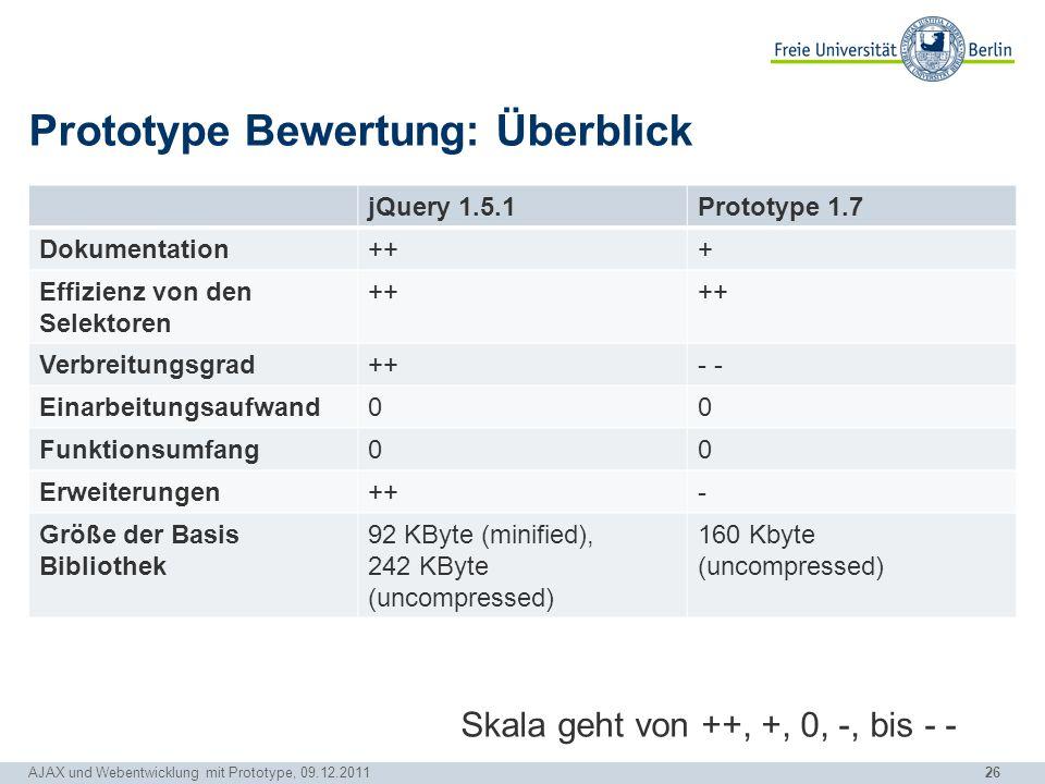 26 Prototype Bewertung: Überblick jQuery 1.5.1Prototype 1.7 Dokumentation+++ Effizienz von den Selektoren ++ Verbreitungsgrad++- Einarbeitungsaufwand0