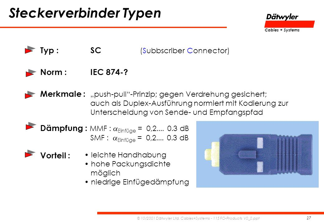 Cables + Systems © 10/2001 Dätwyler Ltd. Cables+Systems - 115 FO-Products V0_0.ppt 27 Steckerverbinder Typen Typ :SC (Subbscriber Connector) Dämpfung