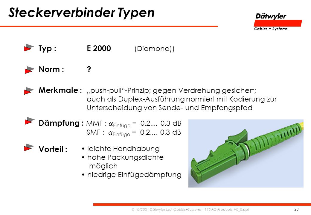 Cables + Systems © 10/2001 Dätwyler Ltd. Cables+Systems - 115 FO-Products V0_0.ppt 28 Steckerverbinder Typen Typ :E 2000 (Diamond)) Dämpfung : MMF : 