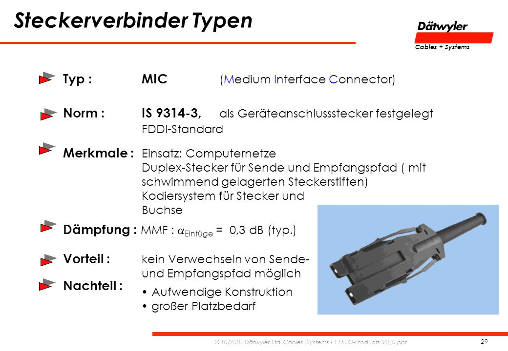 Cables + Systems © 10/2001 Dätwyler Ltd.