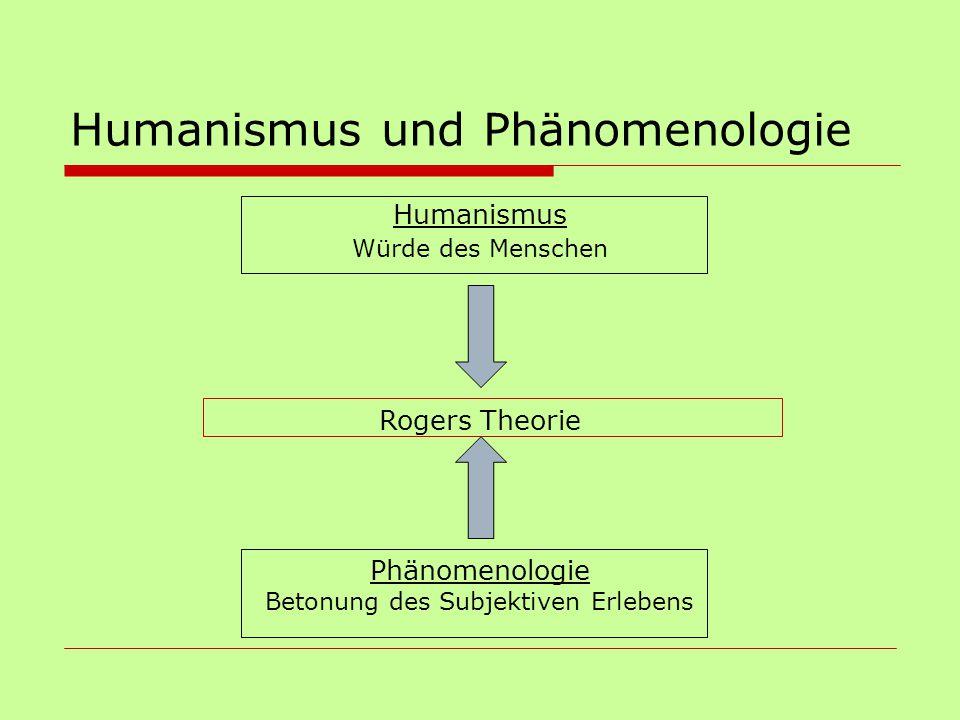 Humanismus und Phänomenologie Humanismus Würde des Menschen Rogers Theorie Phänomenologie Betonung des Subjektiven Erlebens