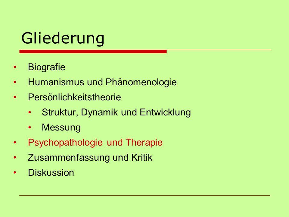 Gliederung Biografie Humanismus und Phänomenologie Persönlichkeitstheorie Struktur, Dynamik und Entwicklung Messung Psychopathologie und Therapie Zusa