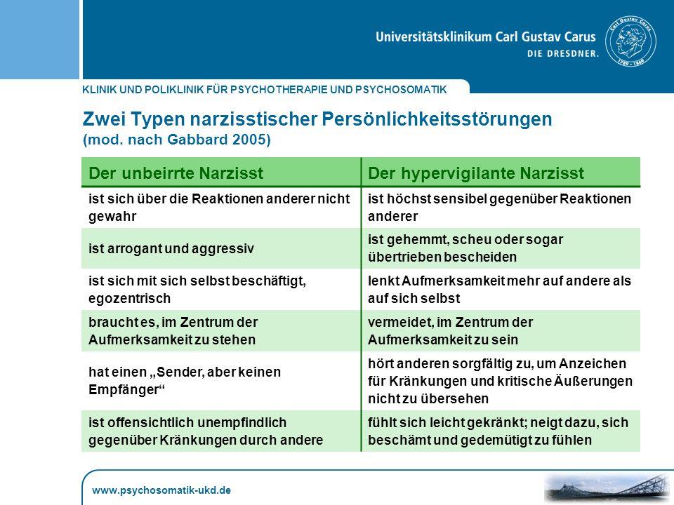 KLINIK UND POLIKLINIK FÜR PSYCHOTHERAPIE UND PSYCHOSOMATIK www.psychosomatik-ukd.de Zwei Typen narzisstischer Persönlichkeitsstörungen (mod.