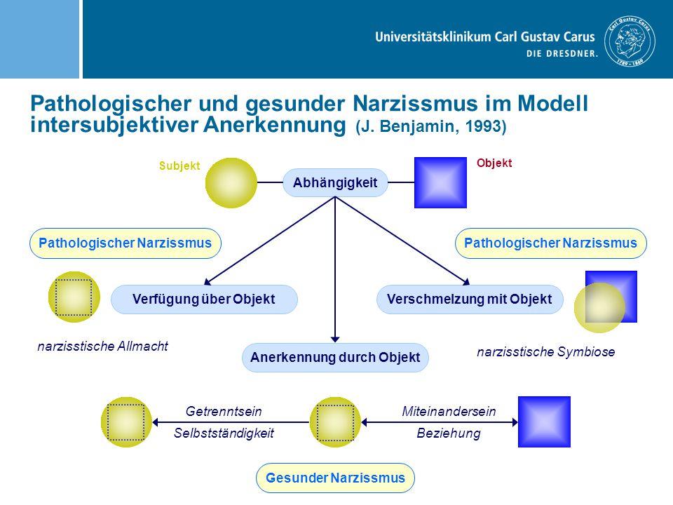 KLINIK UND POLIKLINIK FÜR PSYCHOTHERAPIE UND PSYCHOSOMATIK www.psychosomatik-ukd.de Pathologischer und gesunder Narzissmus im Modell intersubjektiver Anerkennung (J.