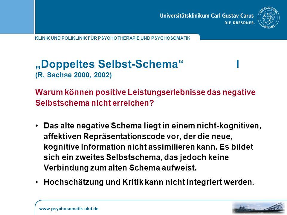 """KLINIK UND POLIKLINIK FÜR PSYCHOTHERAPIE UND PSYCHOSOMATIK www.psychosomatik-ukd.de """"Doppeltes Selbst-Schema I (R."""