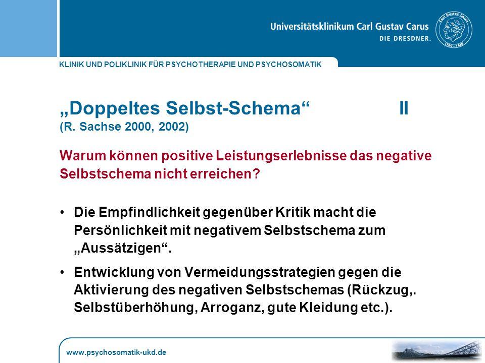 """KLINIK UND POLIKLINIK FÜR PSYCHOTHERAPIE UND PSYCHOSOMATIK www.psychosomatik-ukd.de """"Doppeltes Selbst-Schema II (R."""