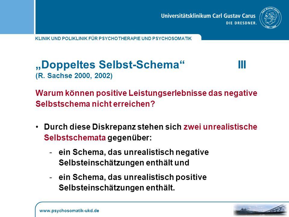 """KLINIK UND POLIKLINIK FÜR PSYCHOTHERAPIE UND PSYCHOSOMATIK www.psychosomatik-ukd.de """"Doppeltes Selbst-Schema III (R."""