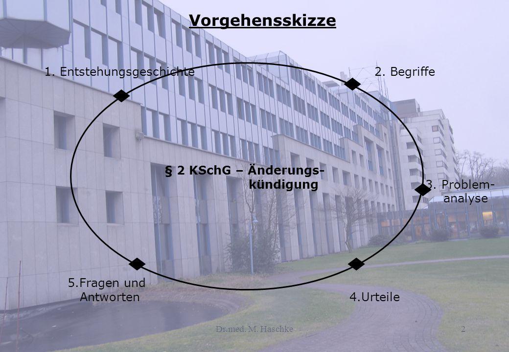 Dr.med.M. Haschke2 Vorgehensskizze 1. Entstehungsgeschichte 2.