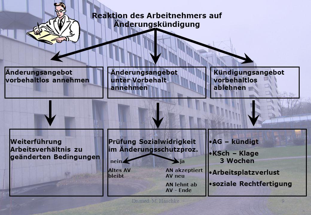 Dr.med.M.