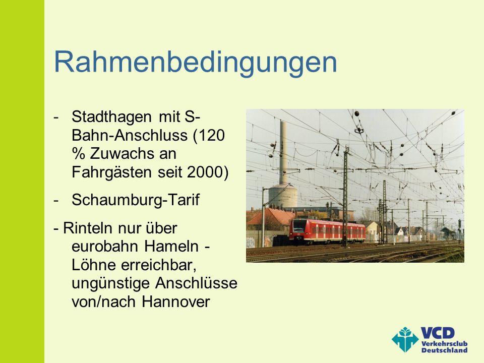Rahmenbedingungen -Stadthagen mit S- Bahn-Anschluss (120 % Zuwachs an Fahrgästen seit 2000) -Schaumburg-Tarif - Rinteln nur über eurobahn Hameln - Löh