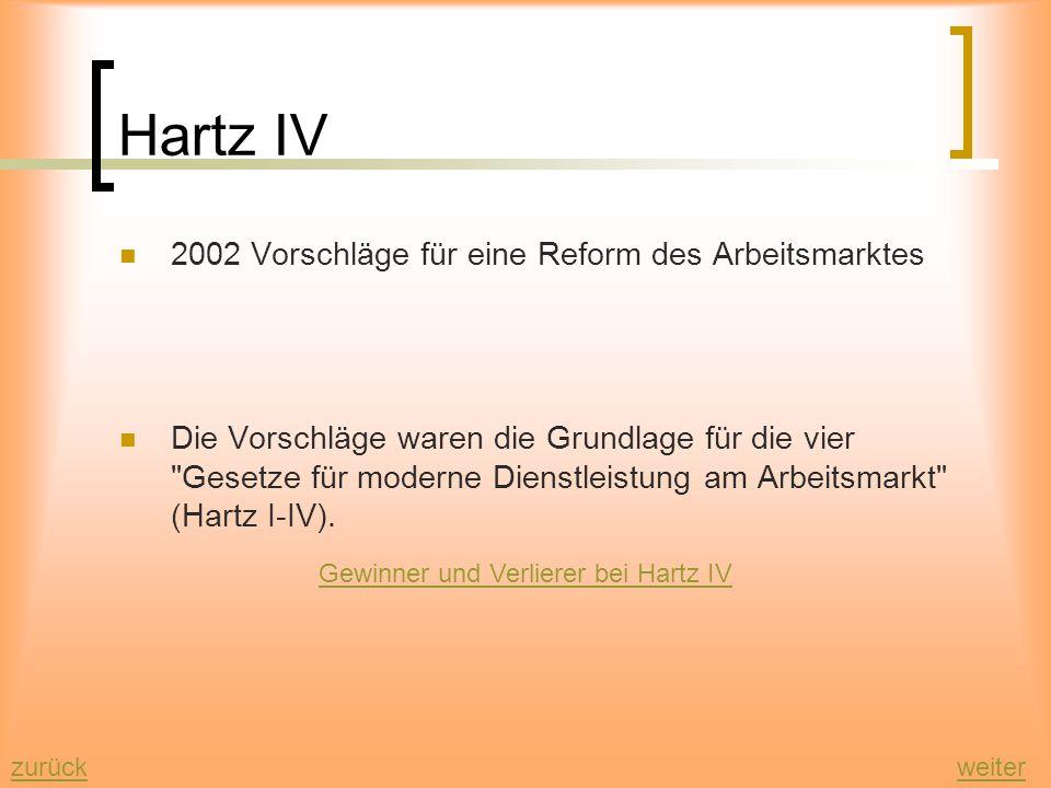 Hartz IV zurückweiter Gewinner und Verlierer bei Hartz IV 2002 Vorschläge für eine Reform des Arbeitsmarktes Die Vorschläge waren die Grundlage für die vier Gesetze für moderne Dienstleistung am Arbeitsmarkt (Hartz I-IV).