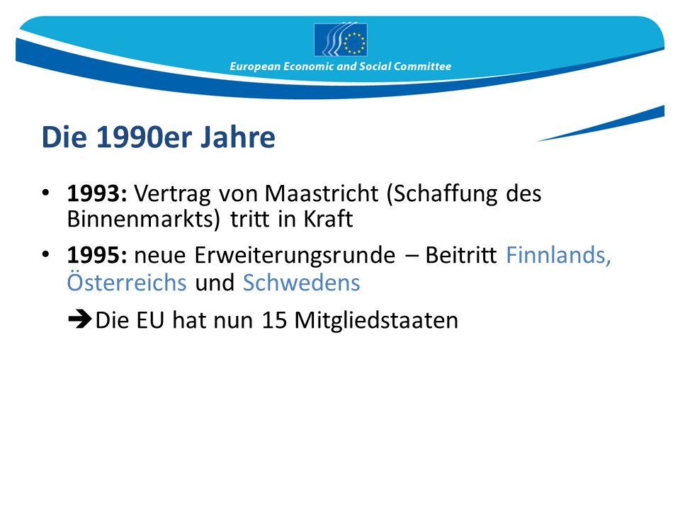 Die 1990er Jahre 1993: Vertrag von Maastricht (Schaffung des Binnenmarkts) tritt in Kraft 1995: neue Erweiterungsrunde – Beitritt Finnlands, Österreic