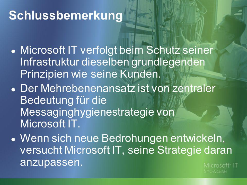 Schlussbemerkung ● Microsoft IT verfolgt beim Schutz seiner Infrastruktur dieselben grundlegenden Prinzipien wie seine Kunden.