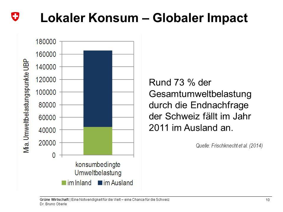 10 Grüne Wirtschaft | Eine Notwendigkeit für die Welt – eine Chance für die Schweiz Dr. Bruno Oberle Quelle: Frischknecht et al. (2014) Lokaler Konsum