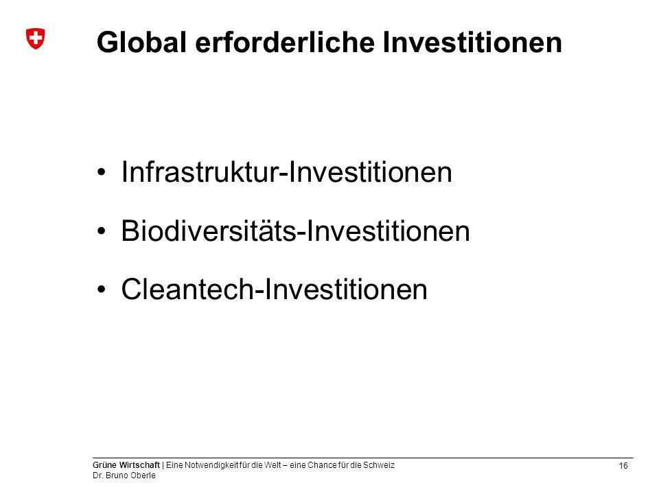 16 Grüne Wirtschaft | Eine Notwendigkeit für die Welt – eine Chance für die Schweiz Dr. Bruno Oberle Global erforderliche Investitionen Infrastruktur-