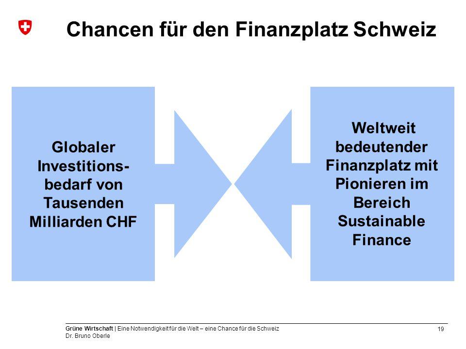 19 Grüne Wirtschaft | Eine Notwendigkeit für die Welt – eine Chance für die Schweiz Dr. Bruno Oberle Chancen für den Finanzplatz Schweiz Globaler Inve