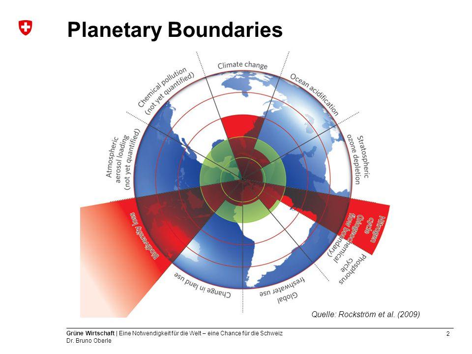 2 Grüne Wirtschaft | Eine Notwendigkeit für die Welt – eine Chance für die Schweiz Dr. Bruno Oberle Planetary Boundaries Quelle: Rockström et al. (200