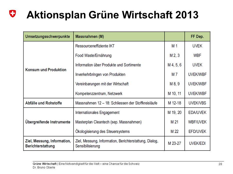 28 Grüne Wirtschaft | Eine Notwendigkeit für die Welt – eine Chance für die Schweiz Dr. Bruno Oberle Aktionsplan Grüne Wirtschaft 2013