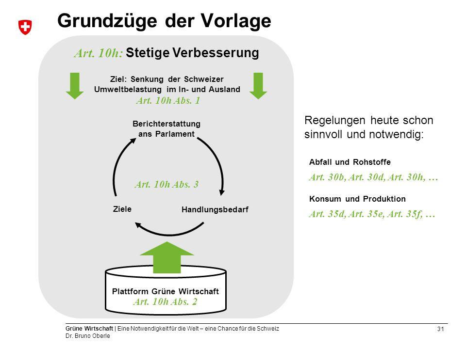 31 Grüne Wirtschaft | Eine Notwendigkeit für die Welt – eine Chance für die Schweiz Dr.
