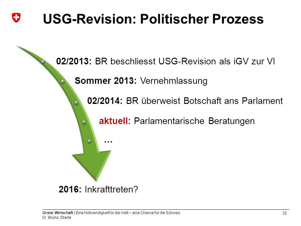 32 Grüne Wirtschaft | Eine Notwendigkeit für die Welt – eine Chance für die Schweiz Dr. Bruno Oberle USG-Revision: Politischer Prozess 02/2013: BR bes