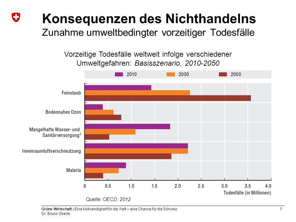 7 Grüne Wirtschaft | Eine Notwendigkeit für die Welt – eine Chance für die Schweiz Dr. Bruno Oberle Konsequenzen des Nichthandelns Zunahme umweltbedin