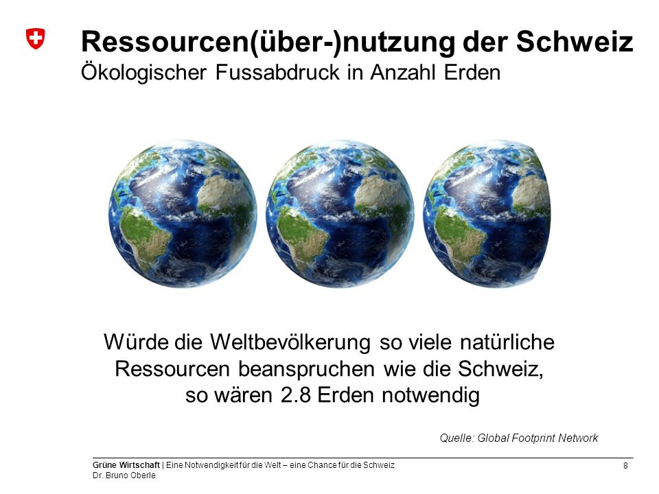 8 Grüne Wirtschaft | Eine Notwendigkeit für die Welt – eine Chance für die Schweiz Dr. Bruno Oberle Ressourcen(über-)nutzung der Schweiz Ökologischer
