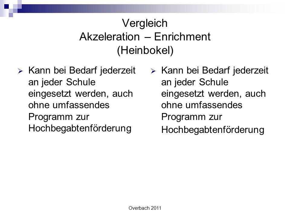 Overbach 2011 Vergleich Akzeleration – Enrichment (Heinbokel)  Kann bei Bedarf jederzeit an jeder Schule eingesetzt werden, auch ohne umfassendes Pro
