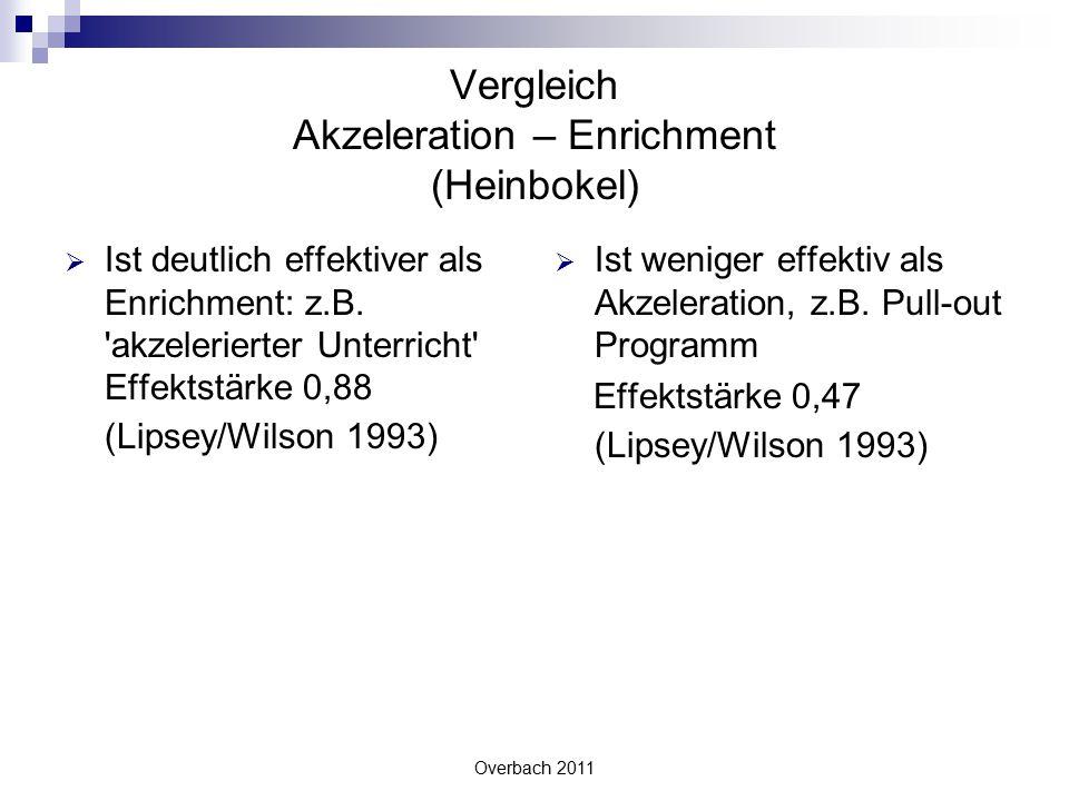 Overbach 2011 Vergleich Akzeleration – Enrichment (Heinbokel)  Ist deutlich effektiver als Enrichment: z.B. 'akzelerierter Unterricht' Effektstärke 0