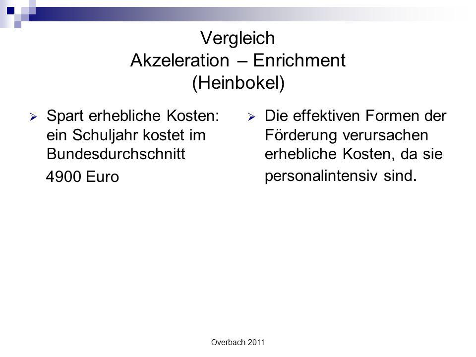 Overbach 2011 Vergleich Akzeleration – Enrichment (Heinbokel)  Spart erhebliche Kosten: ein Schuljahr kostet im Bundesdurchschnitt 4900 Euro  Die ef